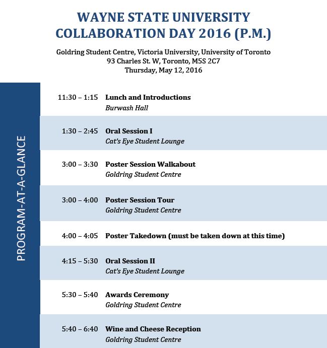 Wayne State University Collaboration Day